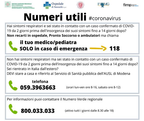 Numeri utili coronavirus - Modena