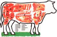 Immagine relativa ai tranci di carne bovina