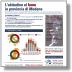 Immagine di parte della prima pagina della scheda comunicativa sull'abitudine al fumo in provincia di Modena anni 2010-2013, dati tratti dalle sorveglianze PASSI, PASSI d'Argento e HBSC
