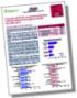 Immagine che linka alla scheda sul consumo di alcol per genere in provincia di Modena: dati 2007-2010 del sistema di sorveglianza PASSI (391.9 KB)