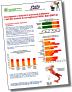 Immagine che linka alla scheda sull'eccesso ponderale in provincia di Modena: dati 2007-2010 del sistema di sorveglianza PASSI (221.74 KB)