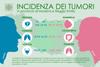 L'incidenza dei tumori in provincia di Modena e Reggio Emilia